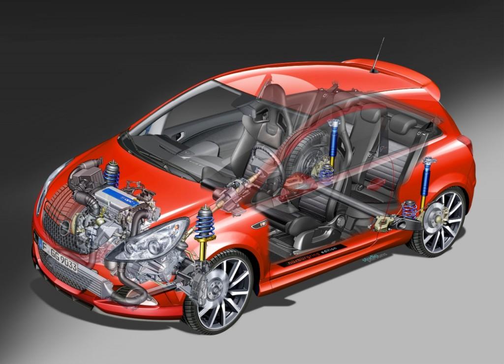 Opel Corsa OPC skica