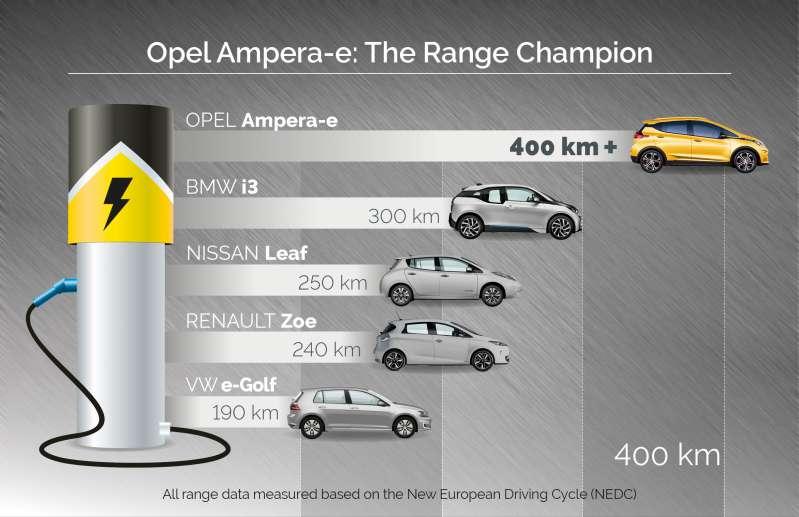 2016-09-14_opel-ampera-e-3